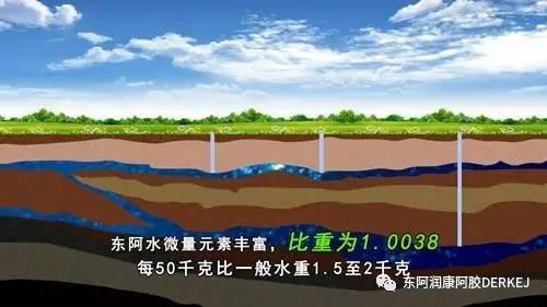 阿胶常识-好阿胶与水的奥秘picture Sheet-3