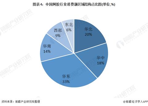 阿胶新闻-2020年我国阿胶行业市场规模与竞争格局分析 东阿阿胶占比过半picture Sheet-4