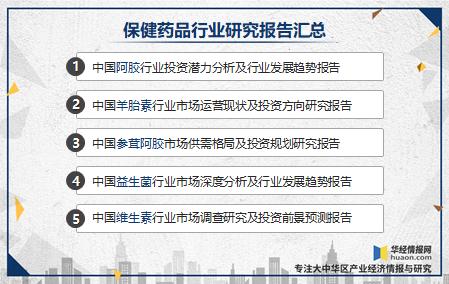 阿胶新闻-中国阿胶行业市场规模、竞争格局分析,行业增长空间广阔picture Sheet-9