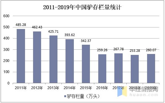 阿胶新闻-中国阿胶行业市场规模、竞争格局分析,行业增长空间广阔picture Sheet-3
