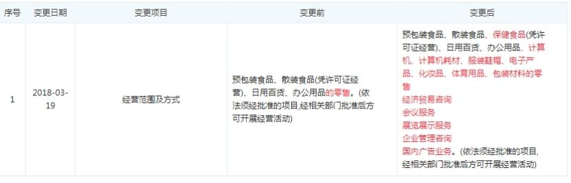 阿胶新闻-非法经营药品阿胶!山东济南一企业被罚1.8万余元picture Sheet-2