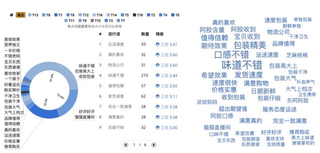 阿胶常识-阿胶品牌如何提升用户体验,抢占消费市场picture Sheet-1