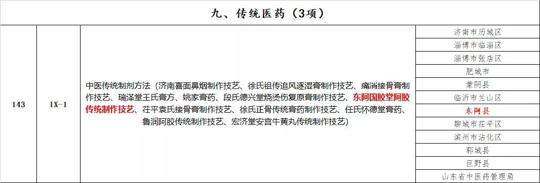 协会副会长单位——东阿国胶堂阿胶传统制作技艺入选山东省级非遗代表性项目名录插图(1)