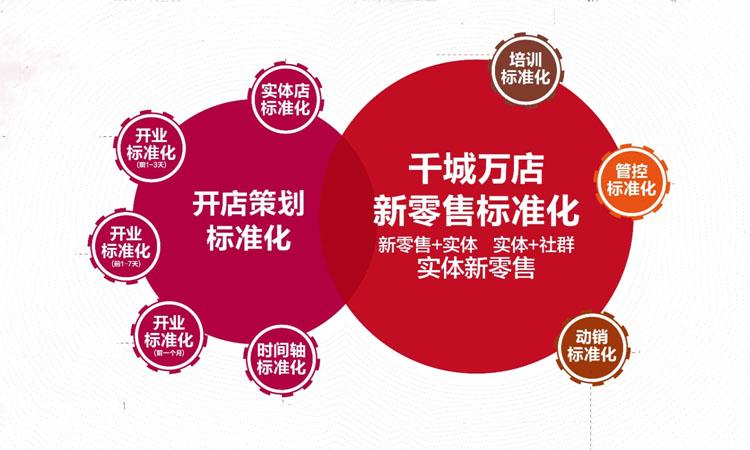 福牌阿胶全新布局大健康生态链即将引爆市场插图(5)
