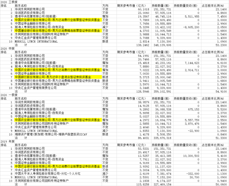 阿胶上的操作,张坤完胜萧楠插图(2)