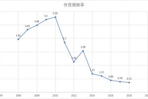 """""""药中茅台""""东阿阿胶易帅!14年""""秦玉峰时代""""终结"""