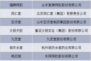 东阿阿胶:多年以来一直稳居中国十大阿胶排行榜第一