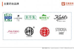 2019中国中药材延伸市场发展分析——中成药、保健品、草本化妆品