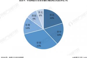 2020年我国阿胶行业市场规模与竞争格局分析 东阿阿胶占比过半