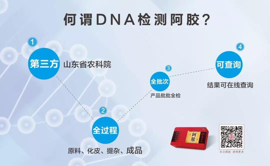 阿胶常识-阿胶质控为什么引入DNA技术?picture